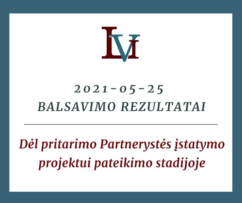 2021-05-25 Seimo narių bei frakcijų balsavimas dėl pritarimo Partnerystės įstatymo projektui pateikimo stadijoje